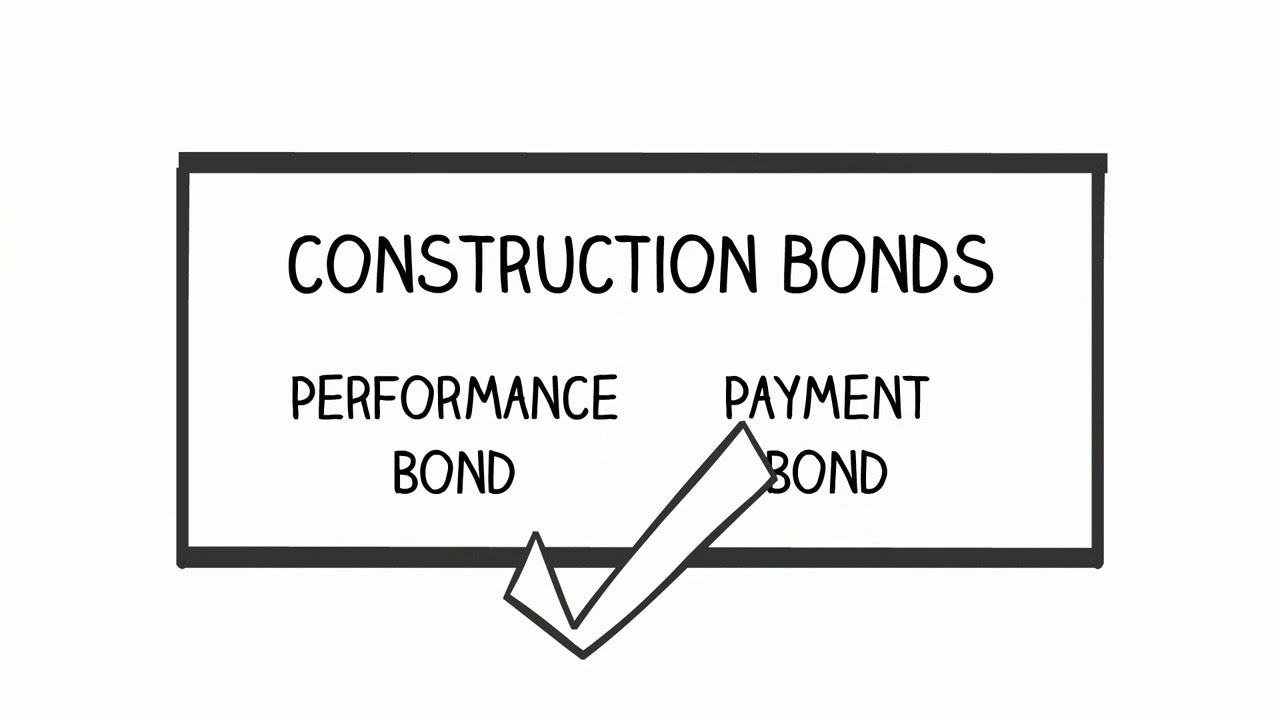 bonds efficiency Just how tax-efficient are etfs bond funds: the pros and cons and tax efficiency is top of mind for many investors.