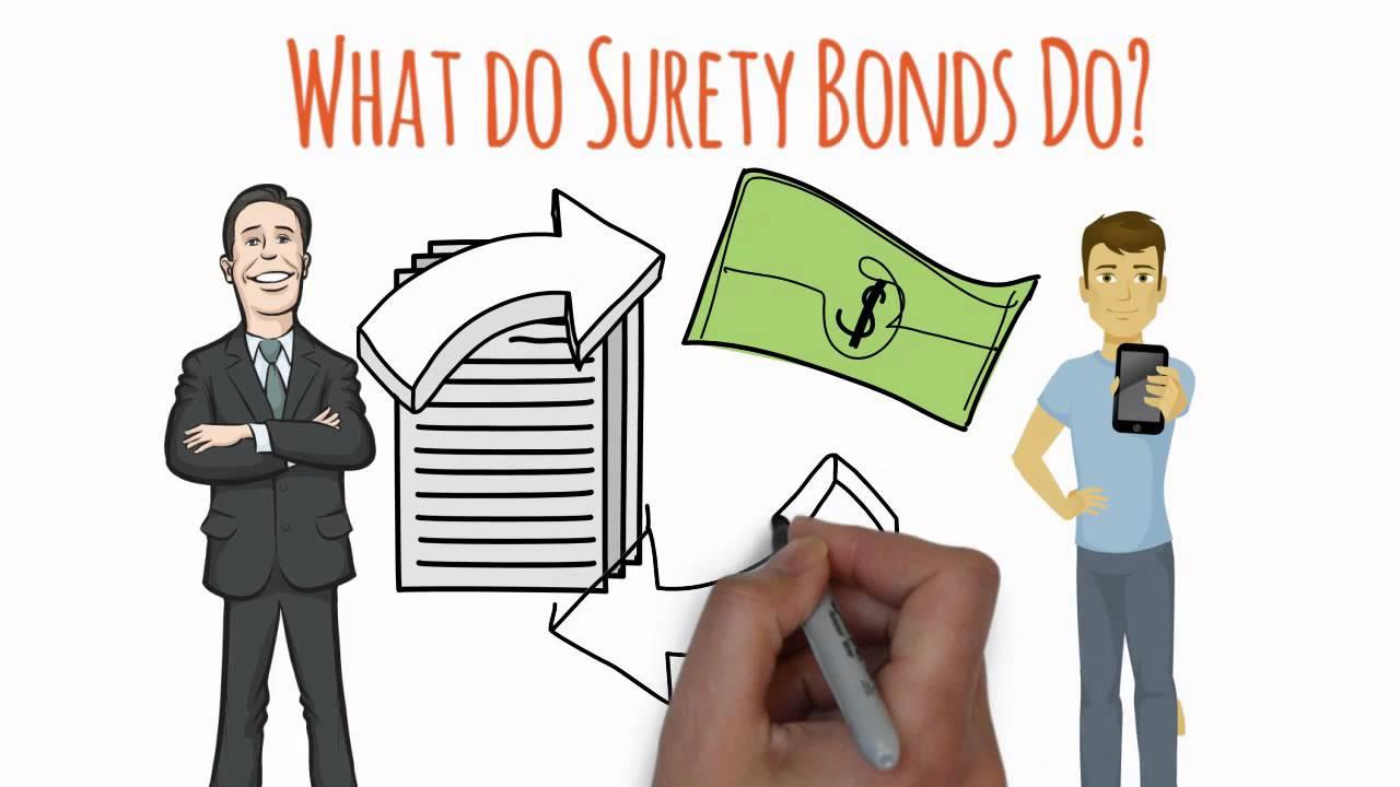 Surety Bond For Car Insurance